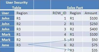 Kumar Krishnaswamy Tableau Data  Security 1 resized 600