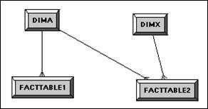 Dimension   Picture1