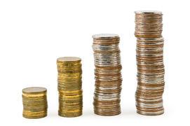 Top 5 Finance Metrics