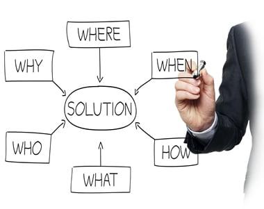 KPI Solution Flow Chart