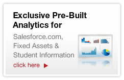 Prebuilt Analytics for Oracle BI