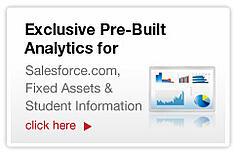 Prebuilt Analytics for Oracle BI