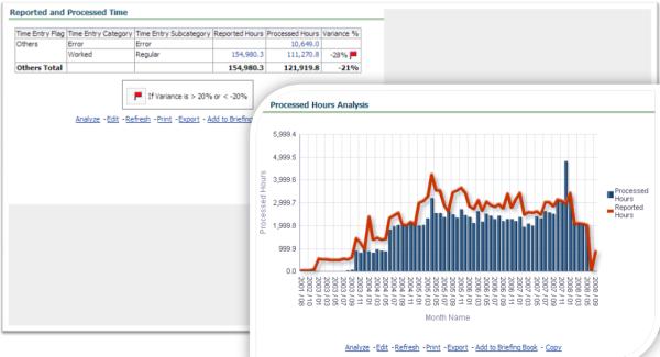 PonagantiRamesh 2014 09 02 BI Applications ODI HR Analytics 3 resized 600
