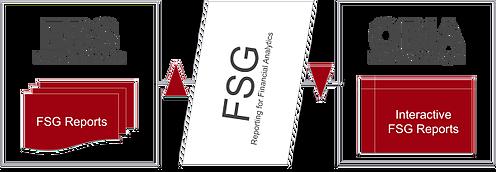 FSG Reporting in Oracle BI Applications