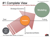 Queries, Analytics, Modeling - One Complete View