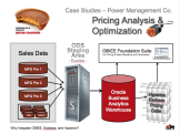 Pricing Analytics Optimization Exadata Oracle BI