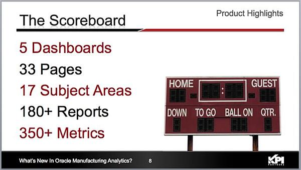 screenshot OracleManufacturingAnalyticsScoreboard