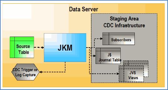 DasAshok 2013 08 12 Explanation of JKM and SKM Image1 resized 600