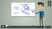 Oracle Exalytics Lab Explained