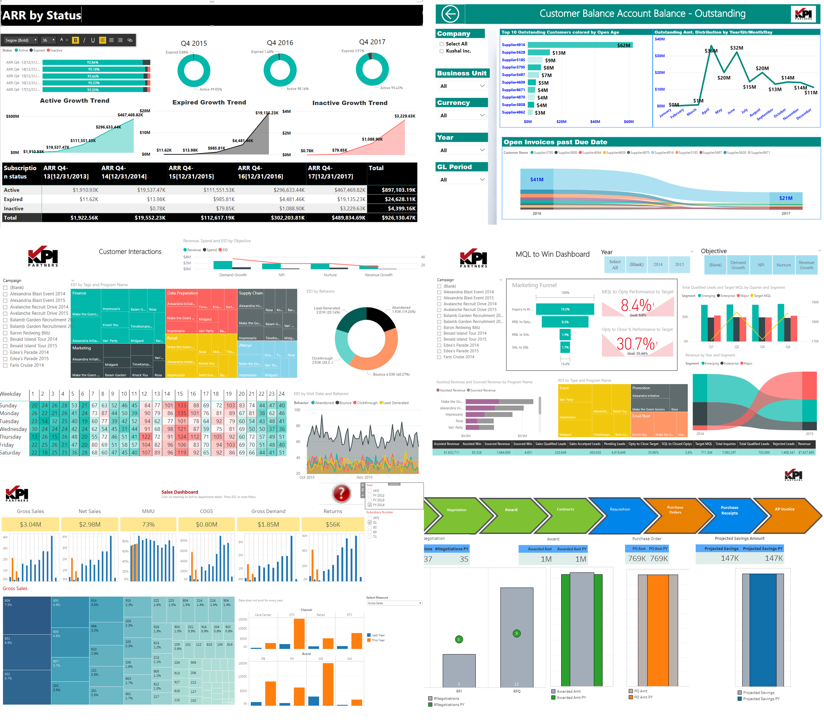 KPI-Cloud-Analytics-Reports