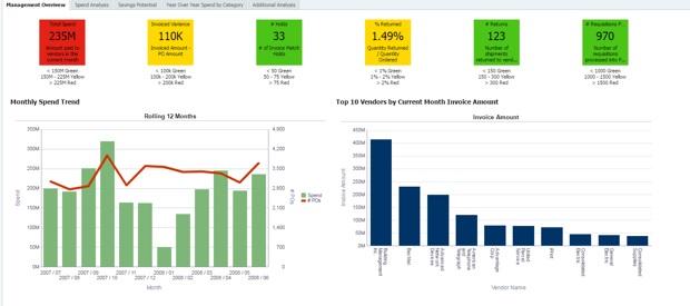 KPIs_Cloud_Analytics_for_Procurement