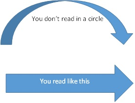 Reading_Direction