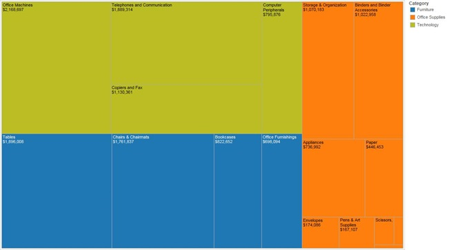 position_color_pallets_to_encode_data_categories