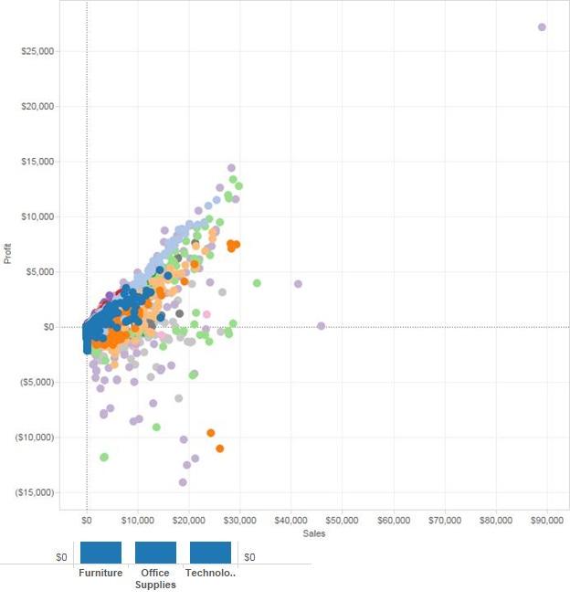 position_scatter_plot